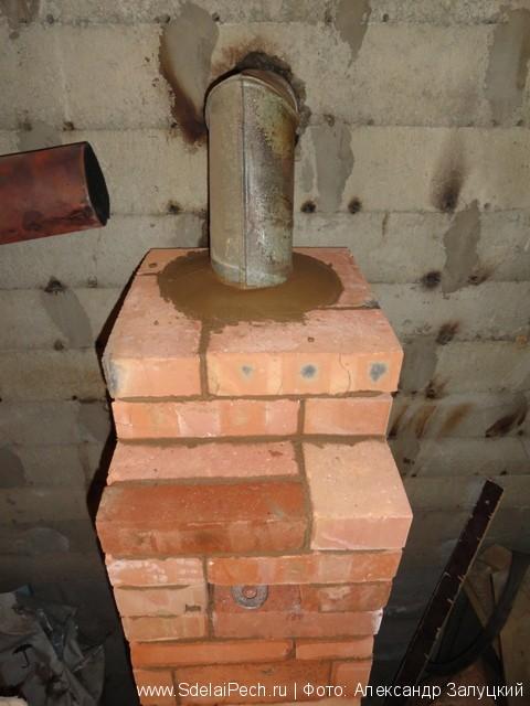 Печь из кирпича своими руками в гараже