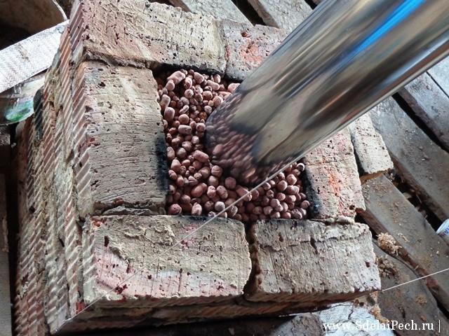 Утепление дымохода керамзитом и цементом своими руками инструкция
